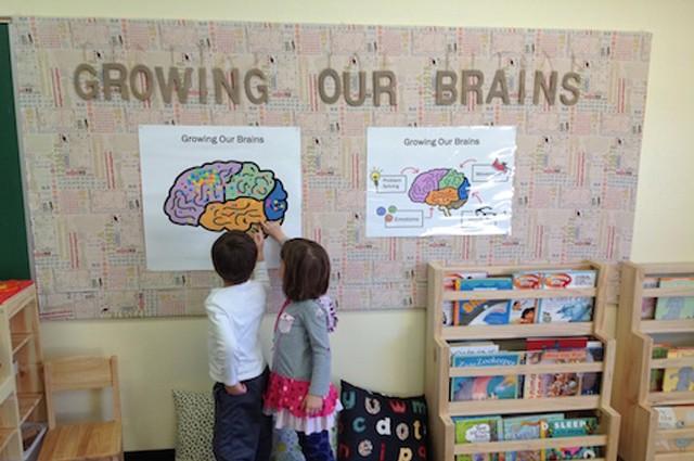 Growth Mindset Parenting