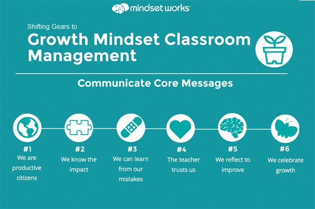 Shift Gears to Take a Growth Mindset Approach to Classroom Management