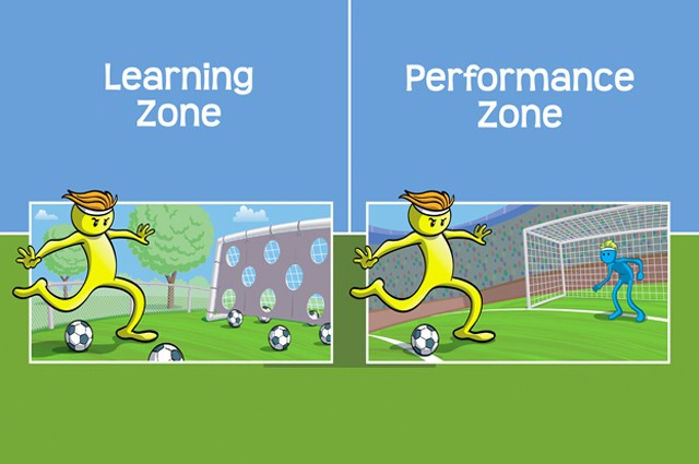 Transforming School from Performance to Learning