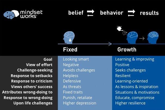 belief_behavior_result_20170526-141129_1