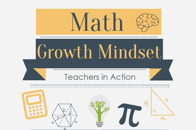 """I don't understand this…yet."" Combating Fixed Mindsets in Math Classrooms"