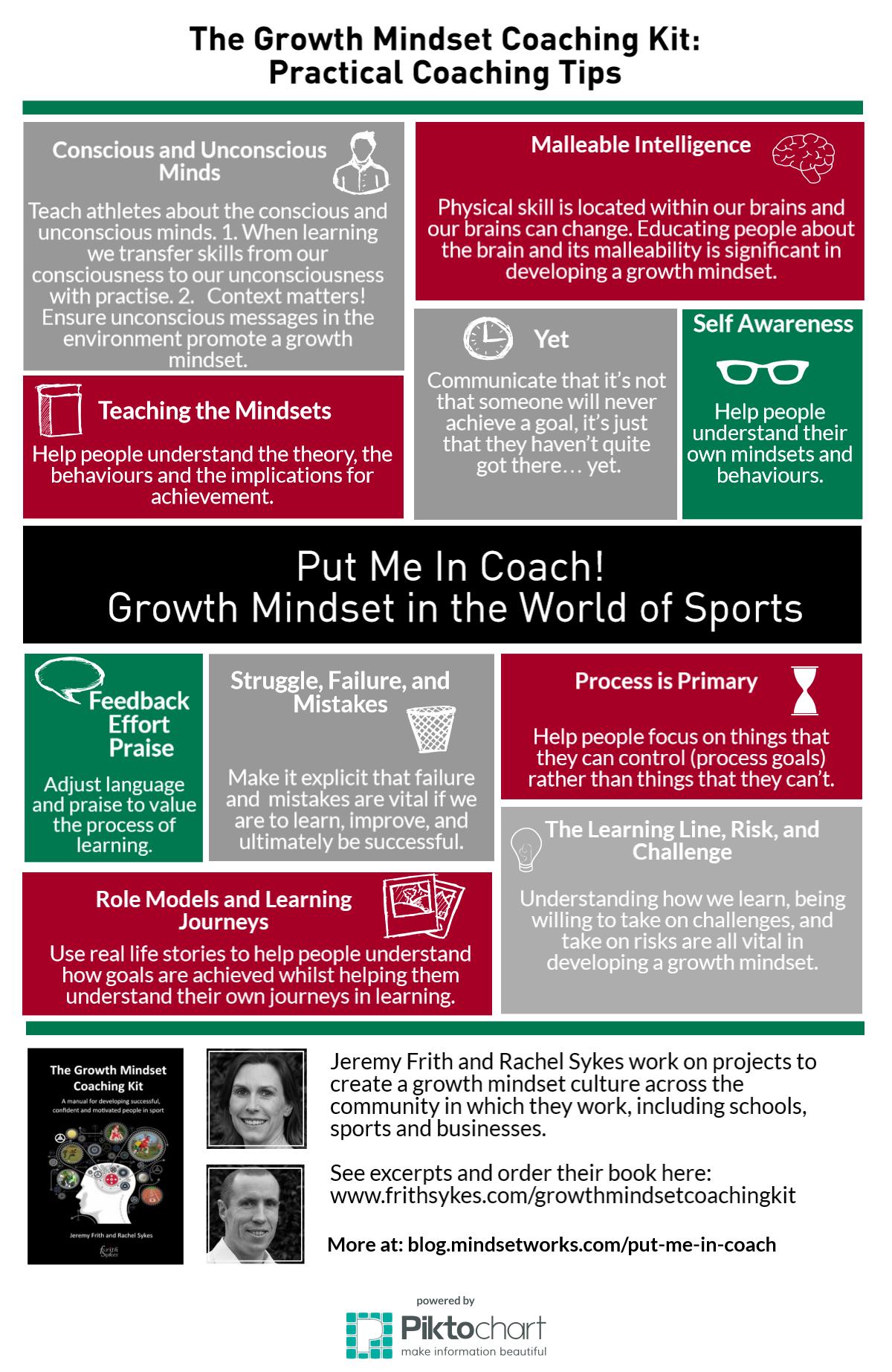 growth-mindset- 18762965 aa6c151bb98a7a123bc9587585630efd88c11fb0